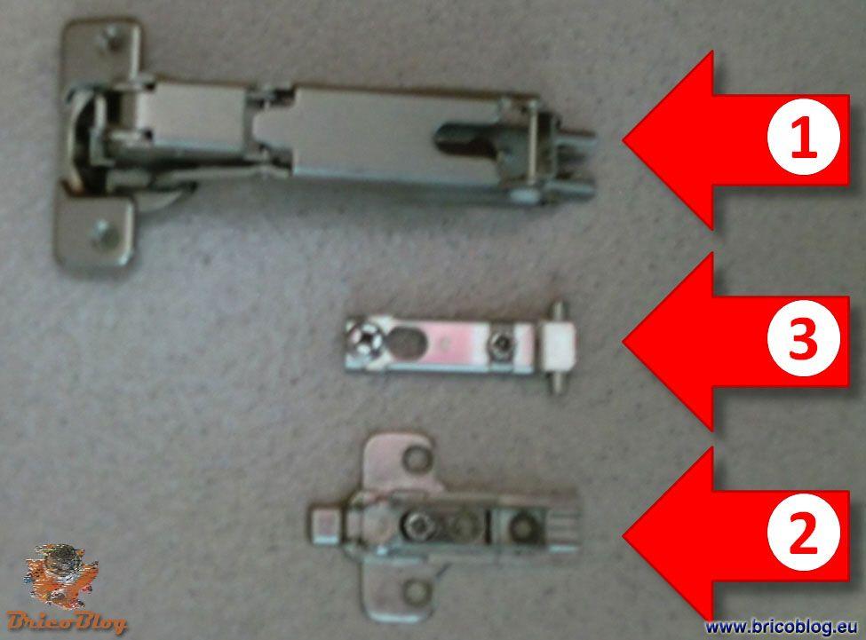 Bisagras de cazoleta. Información técnica - Bricoblog