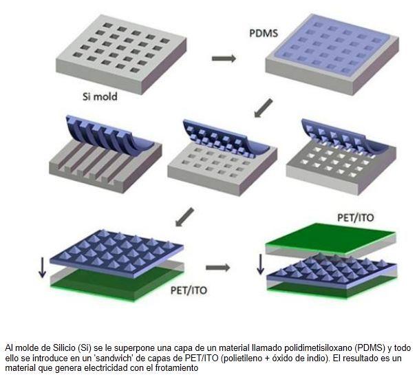 foto 2 materiales que generan energía