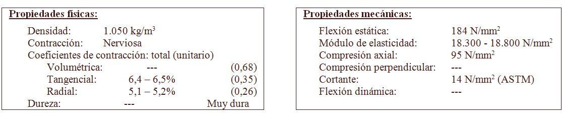 propiedades fisicas y mecanicas de la madera Ipe