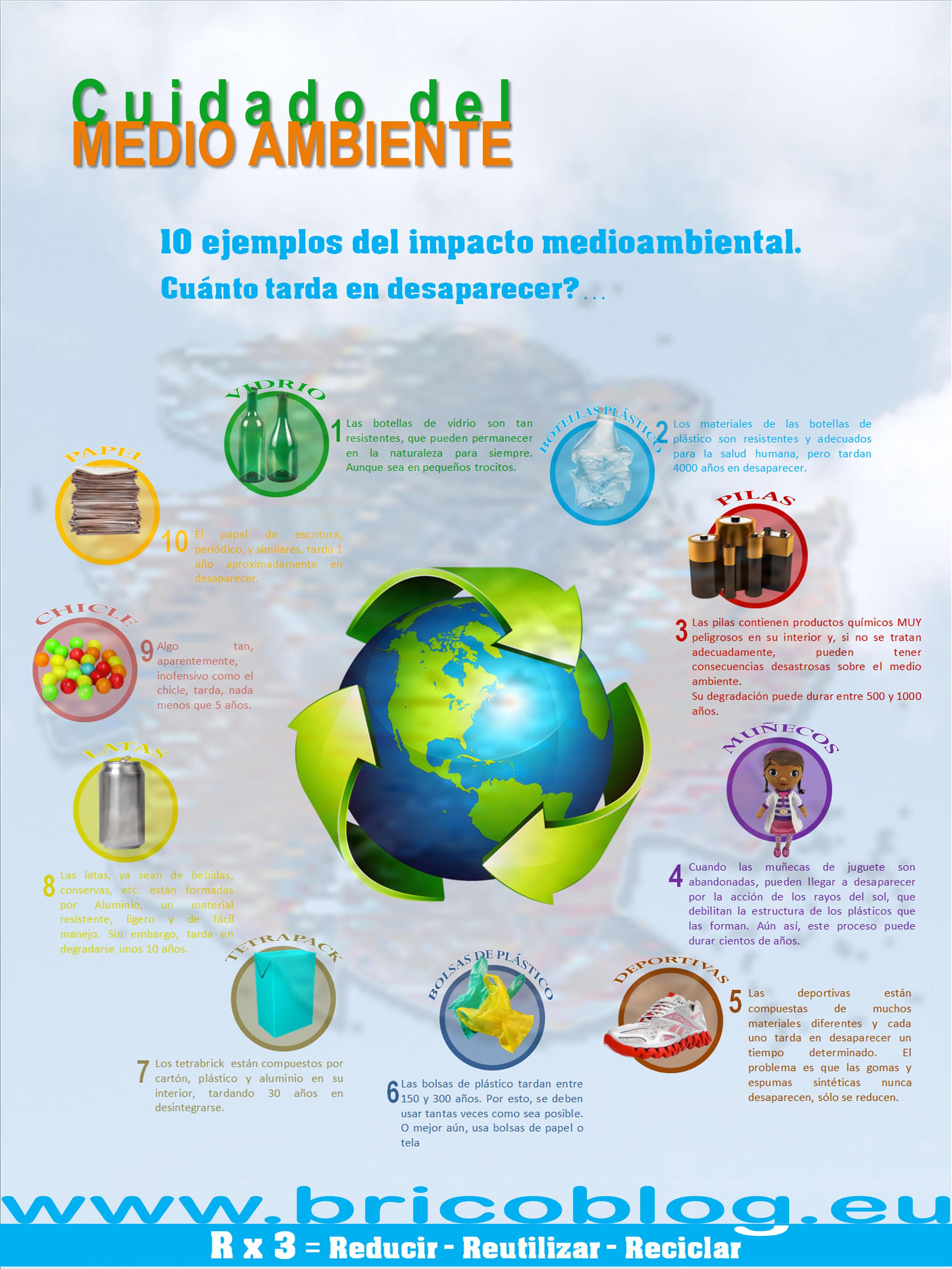 38 consejos para cuidar el medio ambiente blog de - Como humidificar el ambiente ...
