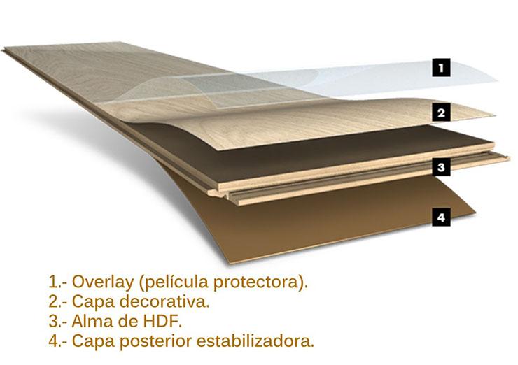 esquema de los suelos laminados - foto 2