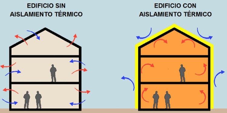aislamiento térmico ingnífugo - foto 1